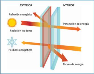 cristalinteligente